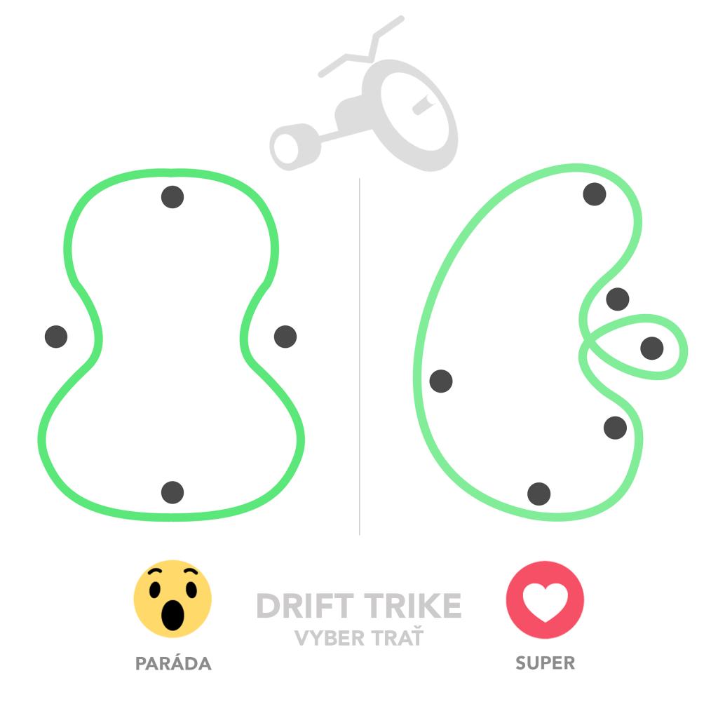 drifttrike